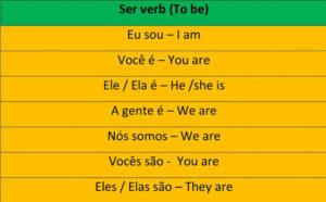 ser conjugation